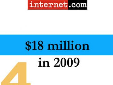 internet 364x273 - Top 5 costliest Domain name sold!