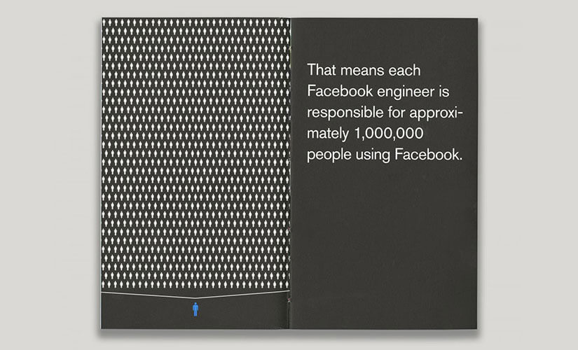 Facebook Red Book 5 - Facebook Red Book for its Employees