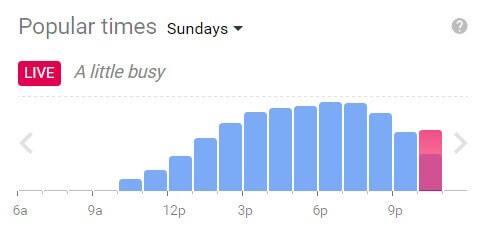 Untitled 1 1 - Google makes 'Popular Times' have live information
