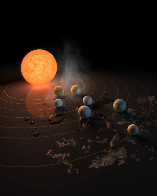 TRAPPIST with 7 planets 1 - Discovery of TRAPPIST with 7 planets by Nasa can change the game