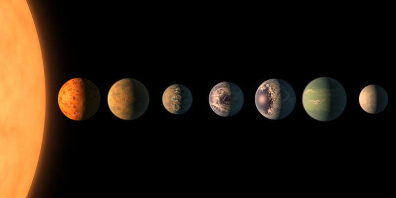 TRAPPIST with 7 planets 2 - Discovery of TRAPPIST with 7 planets by Nasa can change the game