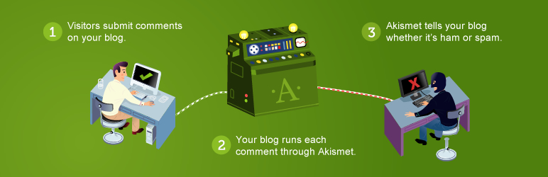 WordPress spam free akismet