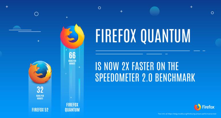 firefix quantum