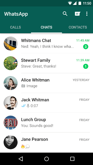 WhatsApp group chat WhatsApp statistics disclosed